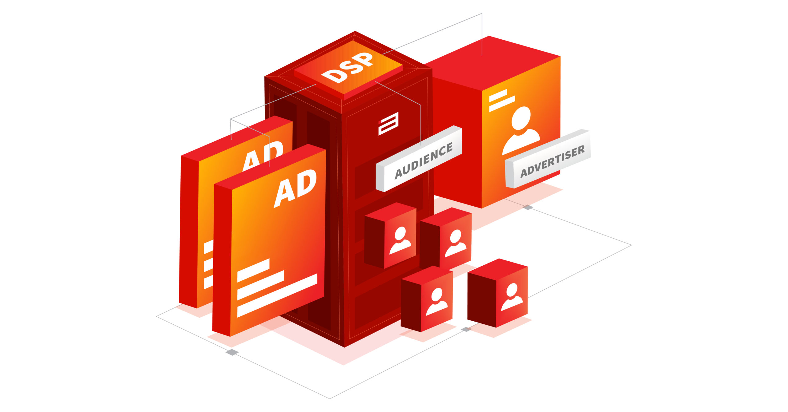 Demand side platform, DSP